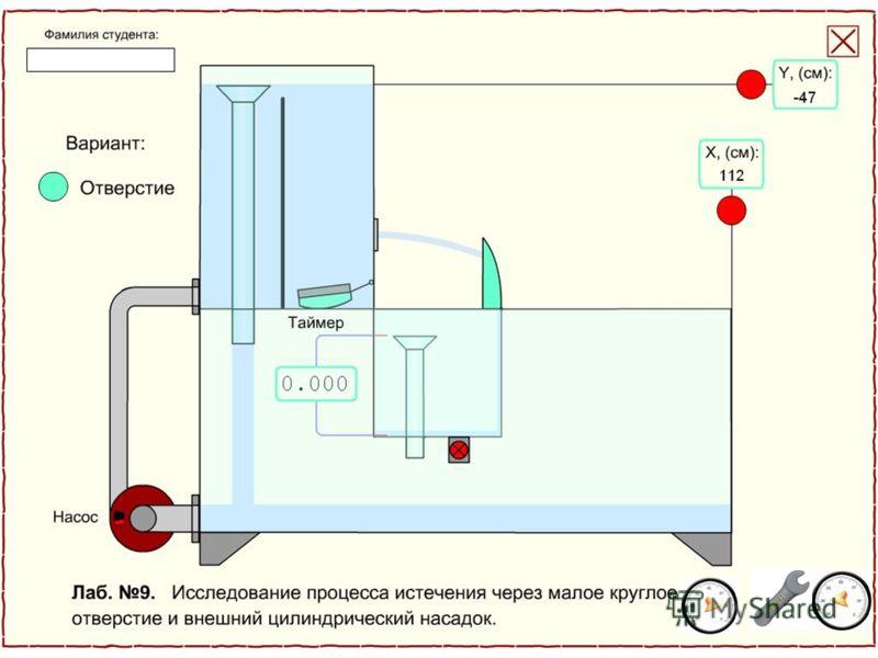 Измерение координат Х и У произвольной точки струи в опыте с отверстием