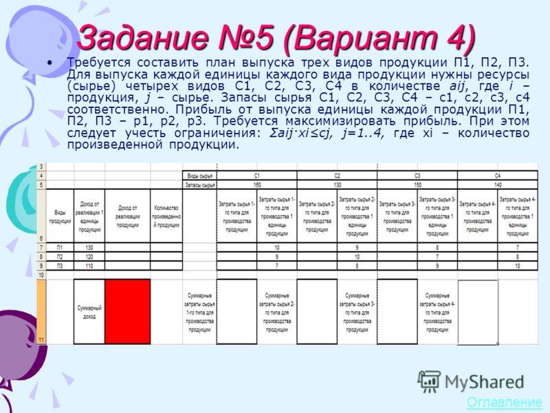 Задание 5 (Вариант 4) Требуется составить план выпуска трех видов продукции П1, П2, П3. Для выпуска каждой единицы каждого вида продукции нужны ресурсы (сырье) четырех видов С1, С2, С3, С4 в количестве aij, где i – продукция, j – сырье. Запасы сырья
