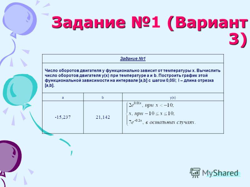 Задание (Вариант 3) Задание 1 (Вариант 3) Оглавление Задание 1 Число оборотов двигателя y функционально зависит от температуры x. Вычислить число оборотов двигателя y(x) при температуре a и b. Построить график этой функциональной зависимости на интер