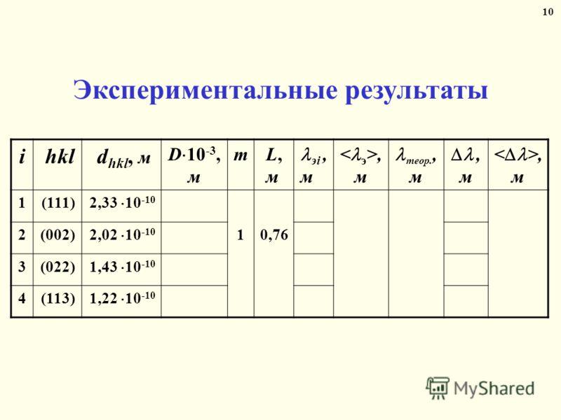 i hkl d hkl, м D 10 -3, м mL,мL,м эi, м, м теор., м, м 1(111) 2,33 10 -10 2(002) 2,02 10 -10 10,76 3(022) 1,43 10 -10 4(113) 1,22 10 -10 Экспериментальные результаты 1010