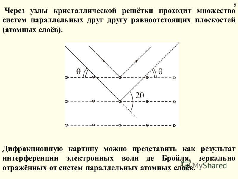 Через узлы кристаллической решётки проходит множество систем параллельных друг другу равноотстоящих плоскостей (атомных слоёв). Дифракционную картину можно представить как результат интерференции электронных волн де Бройля, зеркально отражённых от си