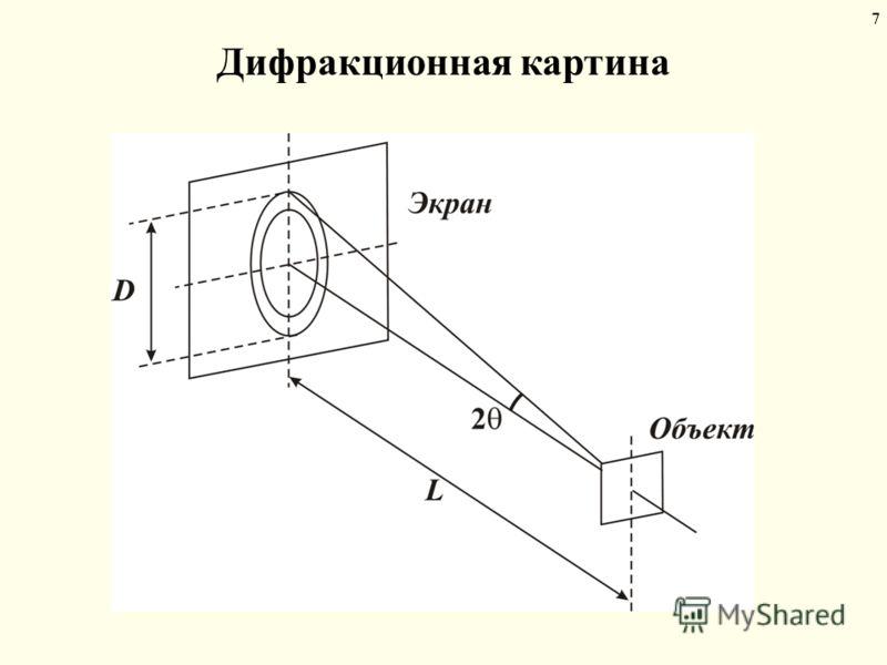 Дифракционная картина 7