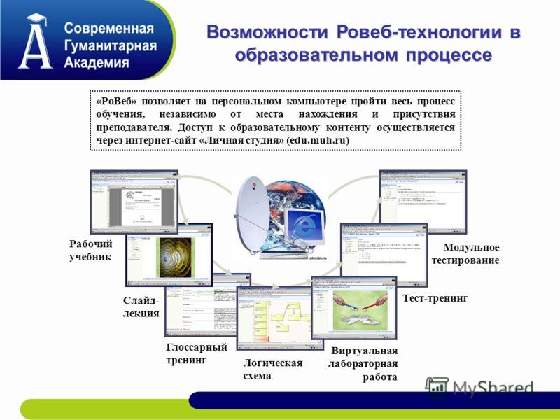 Рабочий учебник Слайд- лекция Виртуальная лабораторная работа Логическая схема Глоссарный тренинг Тест-тренинг Модульное тестирование Возможности Ровеб-технологии в образовательном процессе «РоВеб» позволяет на персональном компьютере пройти весь про