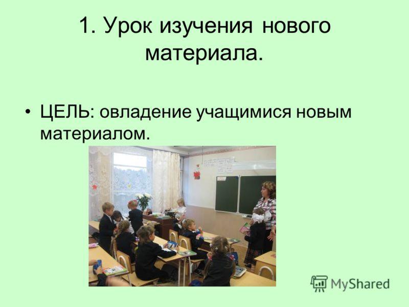 1. Урок изучения нового материала. ЦЕЛЬ: овладение учащимися новым материалом.