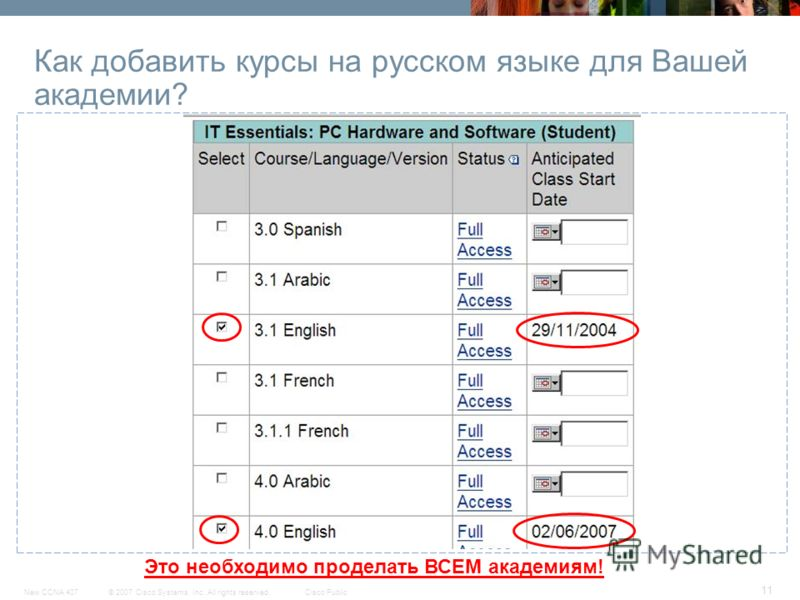 © 2007 Cisco Systems, Inc. All rights reserved.Cisco PublicNew CCNA 407 11 Как добавить курсы на русском языке для Вашей академии? 1.Зайдите на Academy Connection по ссылке http://www.cisco.com/web/learning/netacad/index.html http://www.cisco.com/web