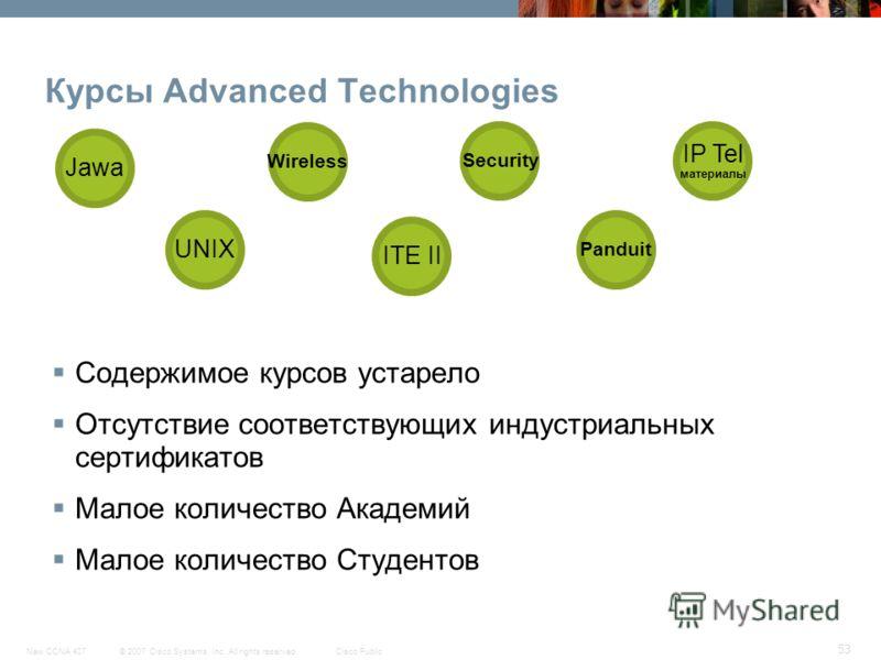 © 2007 Cisco Systems, Inc. All rights reserved.Cisco PublicNew CCNA 407 53 Курсы Advanced Technologies Содержимое курсов устарело Отсутствие соответствующих индустриальных сертификатов Малое количество Академий Малое количество Студентов Jawa ITE II