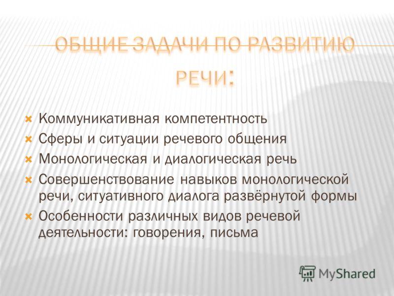 Коммуникативная компетентность Сферы и ситуации речевого общения Монологическая и диалогическая речь Совершенствование навыков монологической речи, ситуативного диалога развёрнутой формы Особенности различных видов речевой деятельности: говорения, пи