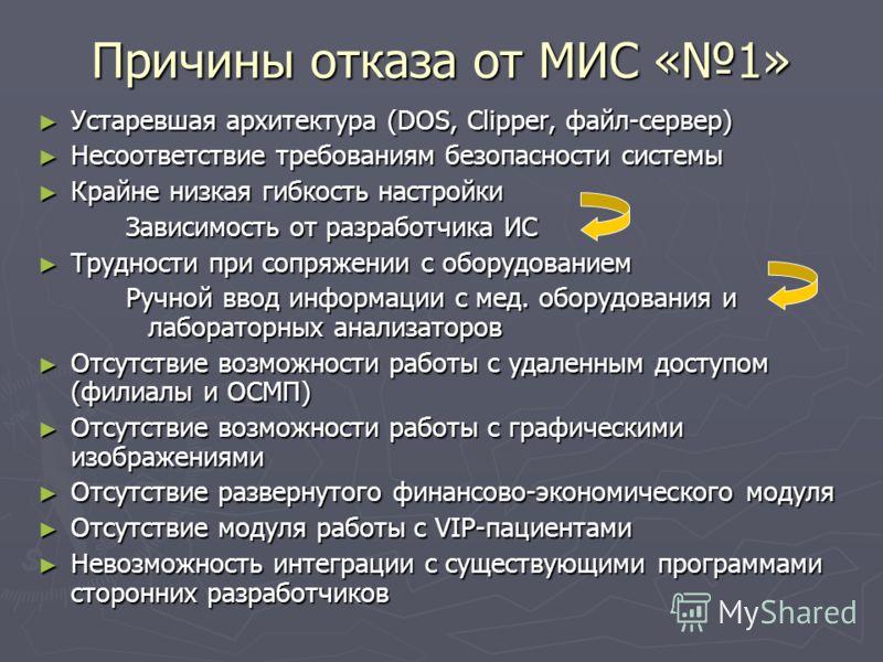 Причины отказа от МИС «1» Устаревшая архитектура (DOS, Clipper, файл-сервер) Устаревшая архитектура (DOS, Clipper, файл-сервер) Несоответствие требованиям безопасности системы Несоответствие требованиям безопасности системы Крайне низкая гибкость нас