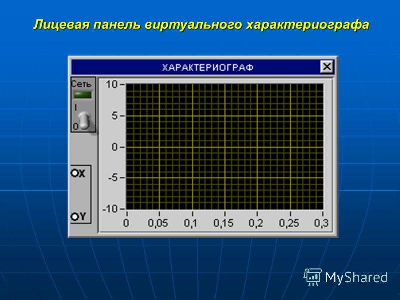 Лицевая панель виртуального характериографа