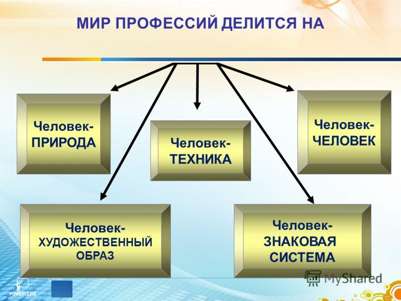 Презентация На Тему Моя Будущая Профессия Инженер
