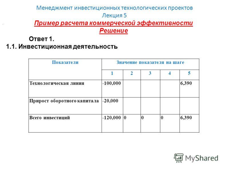 Менеджмент инвестиционных технологических проектов Лекция 5 Пример расчета коммерческой эффективности Решение. Ответ 1. 1.1. Инвестиционная деятельность ПоказателиЗначение показателя на шаге 12345 Технологическая линия-100,0006,390 Прирост оборотного