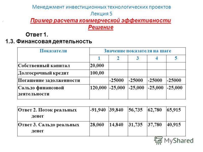 Менеджмент инвестиционных технологических проектов Лекция 5 Пример расчета коммерческой эффективности Решение. Ответ 1. 1.3. Финансовая деятельность ПоказателиЗначение показателя на шаге 12345 Собственный капитал20,000 Долгосрочный кредит100,00 Погаш
