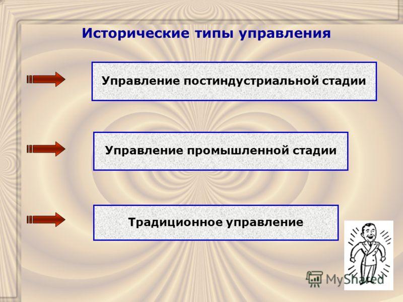 Исторические типы управления Управление постиндустриальной стадии Управление промышленной стадии Традиционное управление