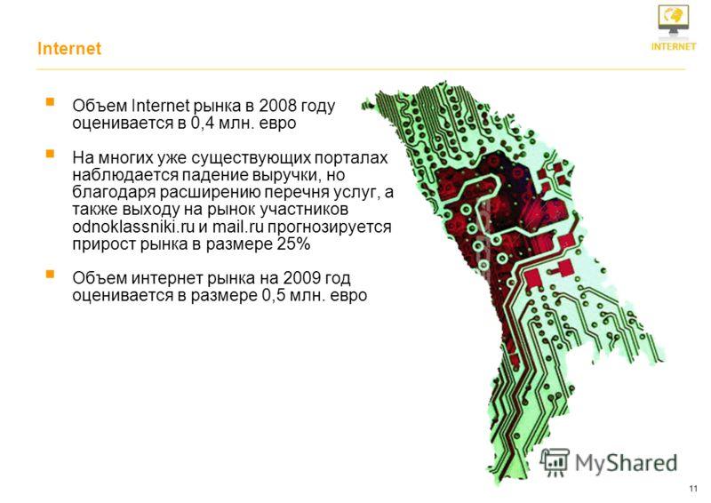 11 Internet Объем Internet рынка в 2008 году оценивается в 0,4 млн. евро На многих уже существующих порталах наблюдается падение выручки, но благодаря расширению перечня услуг, а также выходу на рынок участников odnoklassniki.ru и mail.ru прогнозируе