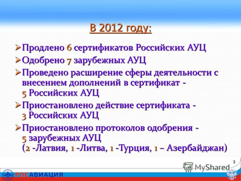 В 2012 году: Продлено 6 сертификатов Российских АУЦ Продлено 6 сертификатов Российских АУЦ Одобрено 7 зарубежных АУЦ Одобрено 7 зарубежных АУЦ Проведено расширение сферы деятельности с внесением дополнений в сертификат - 5 Российских АУЦ Проведено ра