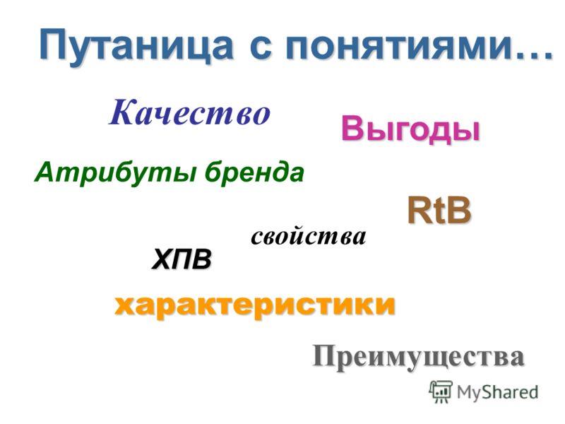 Путаница с понятиями… свойства характеристики ХПВ RtB Атрибуты бренда Выгоды Преимущества Качество