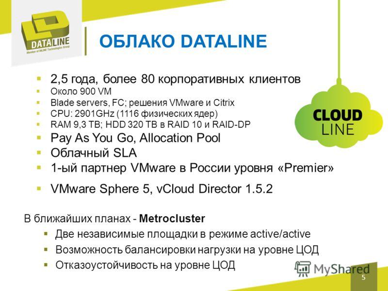 ОБЛАКО DATALINE 2,5 года, более 80 корпоративных клиентов Около 900 VM Blade servers, FC; решения VMware и Citrix CPU: 2901GHz (1116 физических ядер) RAM 9,3 TB; HDD 320 TB в RAID 10 и RAID-DP Pay As You Go, Allocation Pool Облачный SLA 1-ый партнер