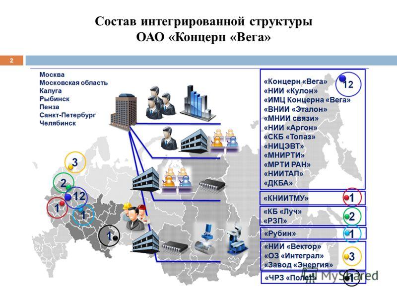 Состав интегрированной структуры ОАО «Концерн «Вега» 2