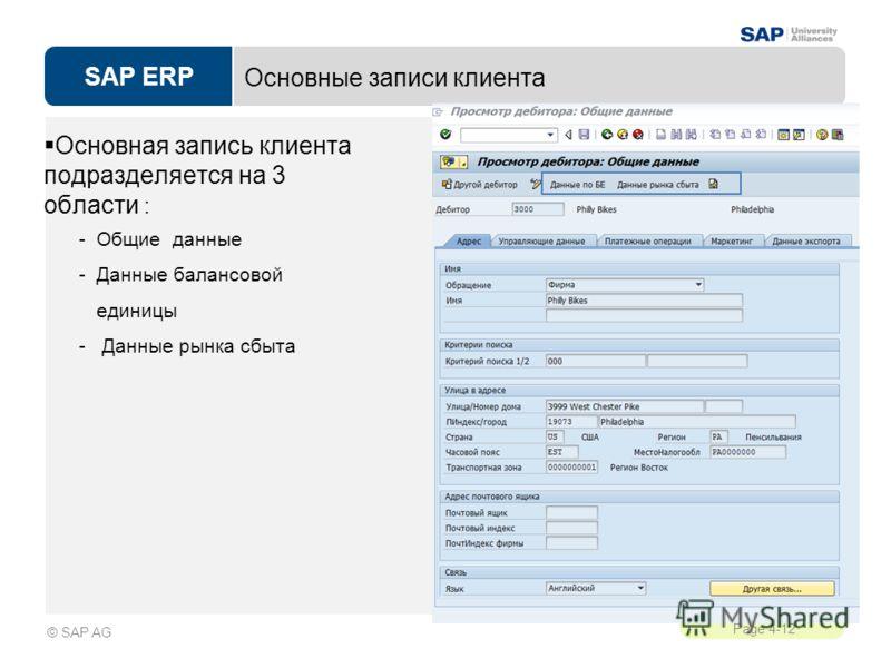 SAP ERP Page 4-12 © SAP AG Основные записи клиента Основная запись клиента подразделяется на 3 области : -Общие данные -Данные балансовой единицы - Данные рынка сбыта