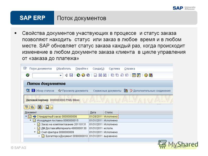 SAP ERP Page 4-46 © SAP AG Поток документов Свойства документов участвующих в процессе и статус заказа позволяют находить статус или заказ в любое время и в любом месте. SAP обновляет статус заказа каждый раз, когда происходит изменение в любом докум