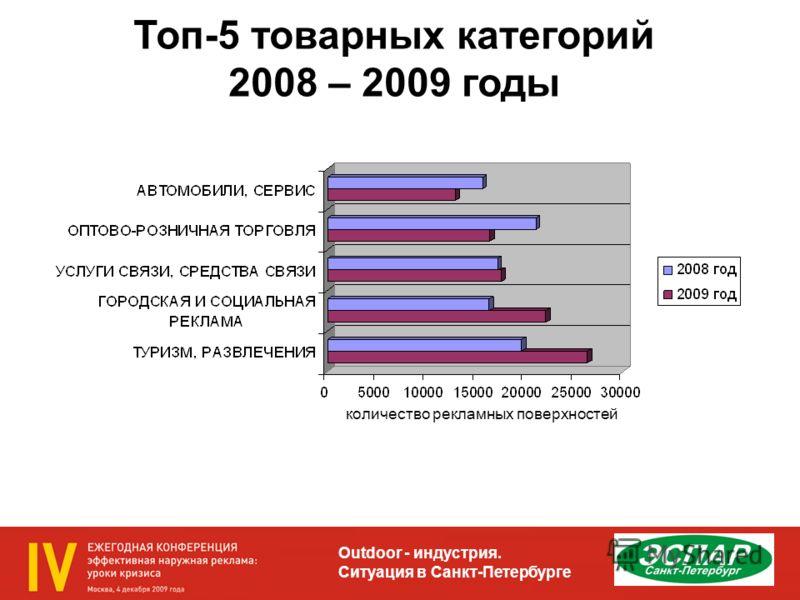 Outdoor - индустрия. Ситуация в Санкт-Петербурге Топ-5 товарных категорий 2008 – 2009 годы количество рекламных поверхностей