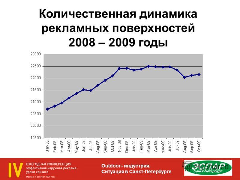 Количественная динамика рекламных поверхностей 2008 – 2009 годы Outdoor - индустрия. Ситуация в Санкт-Петербурге