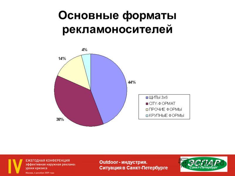 Outdoor - индустрия. Ситуация в Санкт-Петербурге Основные форматы рекламоносителей