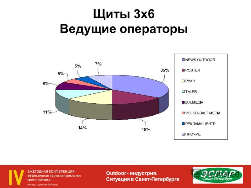Outdoor - индустрия. Ситуация в Санкт-Петербурге Щиты 3x6 Ведущие операторы