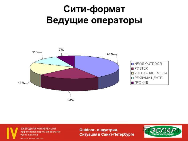 Outdoor - индустрия. Ситуация в Санкт-Петербурге Сити-формат Ведущие операторы