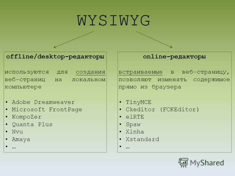 WYSIWYG offline/desktop-редакторы используются для создания веб-страниц на локальном компьютере Adobe Dreamweaver Microsoft FrontPage KompoZer Quanta Plus Nvu Amaya … online-редакторы встраиваемые в веб-страницу, позволяют изменять содержимое прямо и