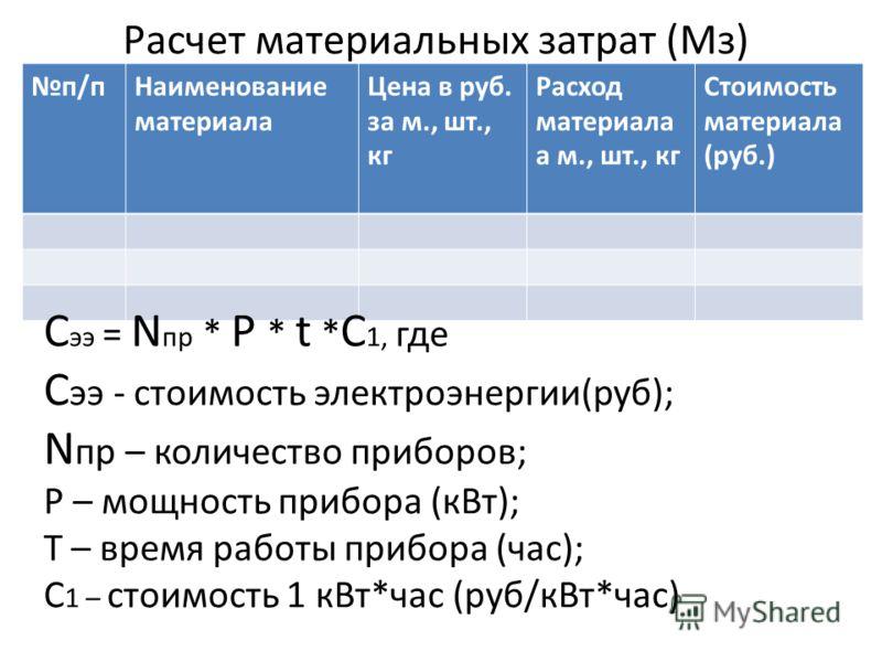 Расчет материальных затрат (Мз) п/пНаименование материала Цена в руб. за м., шт., кг Расход материала а м., шт., кг Стоимость материала (руб.) С ээ = N пр * P * t * C 1, где С ээ - стоимость электроэнергии(руб); N пр – количество приборов; P – мощнос