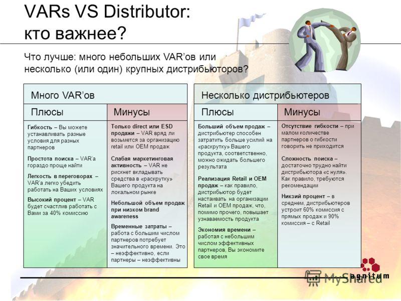 VARs VS Distributor: кто важнее? Что лучше: много небольших VARов или несколько (или один) крупных дистрибьюторов? Много VARовНесколько дистрибьютеров ПлюсыМинусыПлюсыМинусы Гибкость – Вы можете устанавливать разные условия для разных партнеров Прост
