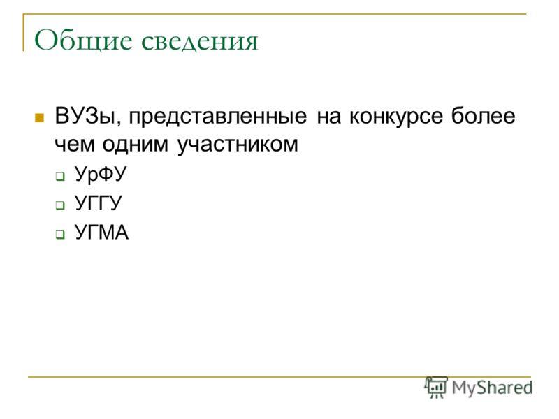 Общие сведения ВУЗы, представленные на конкурсе более чем одним участником УрФУ УГГУ УГМА