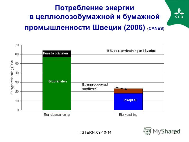 T. STERN, 09-10-1421 Потребление энергии в целлюлозобумажной и бумажной промышленности Швеции (2006) (CANES)