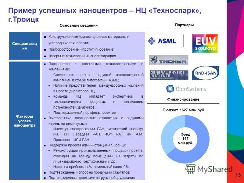 www.rusnano.com Партнерство с ключевыми технологическими и компаниями: Совместные проекты с ведущей технологической компанией в сфере литографии ASML; Наличие представителей международных компаний в Совете директоров НЦ; Команда НЦ обладает экспертиз
