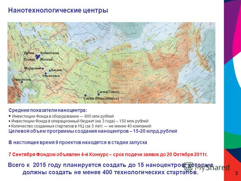 www.rusnano.com 3 ДубнаЗеленоград Троицк Казань Ульяновск Сигма(Томск) Сигма (Новосибирск) Нанотехнологические центры Всего к 2015 году планируется создать до 15 наноцентров, которые должны создать не менее 400 технологических стартапов. Средние пока