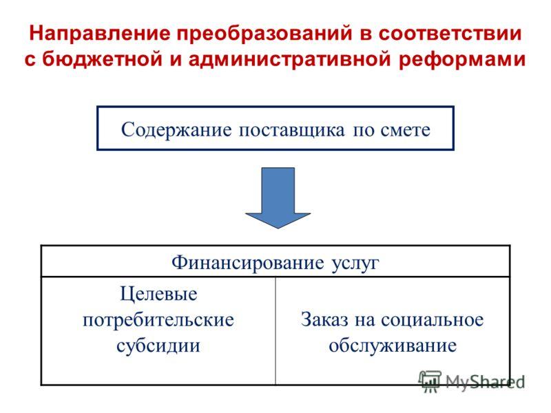 Содержание поставщика по смете Направление преобразований в соответствии с бюджетной и административной реформами Финансирование услуг Целевые потребительские субсидии Заказ на социальное обслуживание