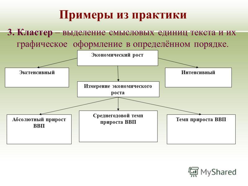 Примеры из практики 3. Кластер – выделение смысловых единиц текста и их графическое оформление в определённом порядке. Экономический рост Экстенсивный Измерение экономического роста Интенсивный Абсолютный прирост ВВП Среднегодовой темп прироста ВВП Т