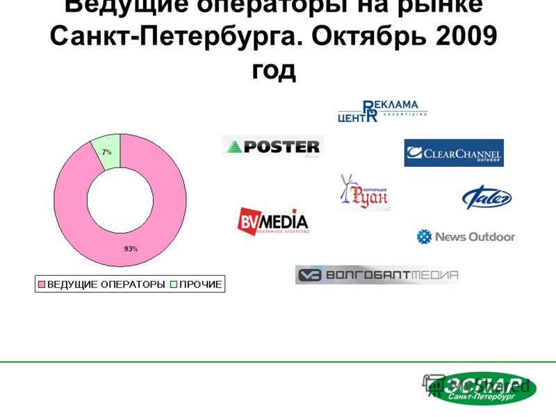 Ведущие операторы на рынке Санкт-Петербурга. Октябрь 2009 год