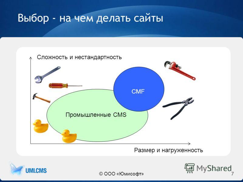 7 ра Выбор - на чем делать сайты © ООО «Юмисофт» Размер и нагруженность Промышленные CMS CMF Сложность и нестандартность