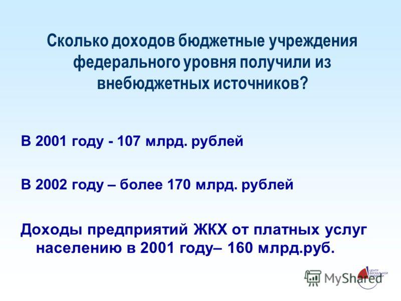 Сколько доходов бюджетные учреждения федерального уровня получили из внебюджетных источников? В 2001 году - 107 млрд. рублей В 2002 году – более 170 млрд. рублей Доходы предприятий ЖКХ от платных услуг населению в 2001 году– 160 млрд.руб.