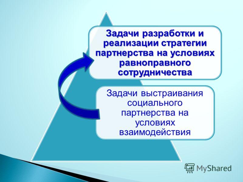 Задачи разработки и реализации стратегии партнерства на условиях равноправного сотрудничества Задачи выстраивания социального партнерства на условиях взаимодействия