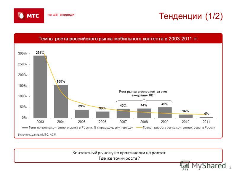 Тенденции (1/2) 2 Темпы роста российского рынка мобильного контента в 2003-2011 гг. Рост рынка в основном за счет внедрения RBT Источник: данные МТС, ACM Контентный рынок уже практически не растет. Где же точки роста?
