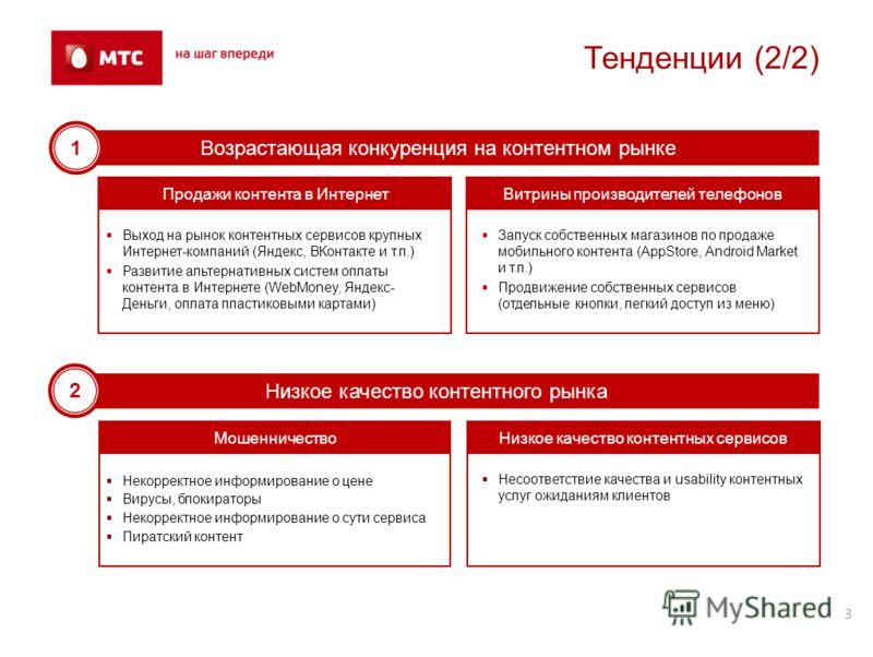 Тенденции (2/2) Продажи контента в Интернет Выход на рынок контентных сервисов крупных Интернет-компаний (Яндекс, ВКонтакте и т.п.) Развитие альтернативных систем оплаты контента в Интернете (WebMoney, Яндекс- Деньги, оплата пластиковыми картами) Вит