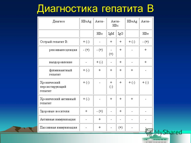 Диагностика гепатита В