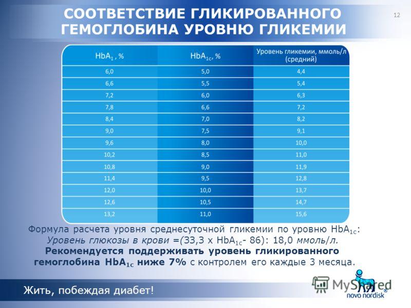 СООТВЕТСТВИЕ ГЛИКИРОВАННОГО ГЕМОГЛОБИНА УРОВНЮ ГЛИКЕМИИ Формула расчета уровня среднесуточной гликемии по уровню НbА 1с : Уровень глюкозы в крови =(ЗЗ,З х НbА 1с - 86): 18,0 ммоль/л. Рекомендуется поддерживать уровень гликированного гемоглобина НbА 1