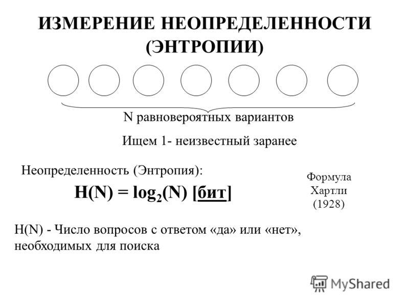 Ищем 1- неизвестный заранее ИЗМЕРЕНИЕ НЕОПРЕДЕЛЕННОСТИ (ЭНТРОПИИ) N равновероятных вариантов Неопределенность (Энтропия): H(N) = log 2 (N) [бит] Формула Хартли (1928) H(N) - Число вопросов с ответом «да» или «нет», необходимых для поиска