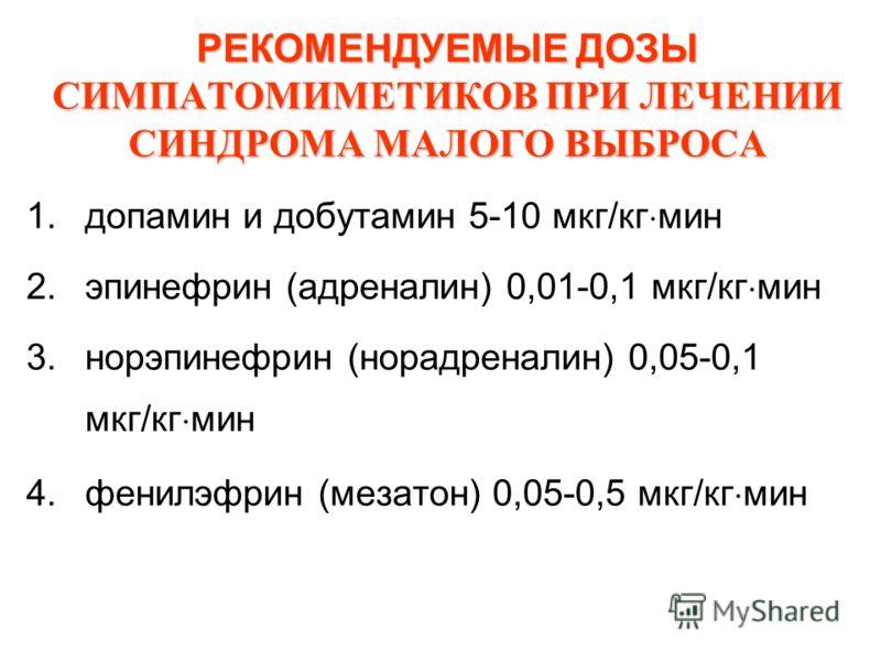 РЕКОМЕНДУЕМЫЕ ДОЗЫ СИМПАТОМИМЕТИКОВ ПРИ ЛЕЧЕНИИ СИНДРОМА МАЛОГО ВЫБРОСА 1.допамин и добутамин 5-10 мкг/кг мин 2.эпинефрин (адреналин) 0,01-0,1 мкг/кг мин 3.норэпинефрин (норадреналин) 0,05-0,1 мкг/кг мин 4.фенилэфрин (мезатон) 0,05-0,5 мкг/кг мин