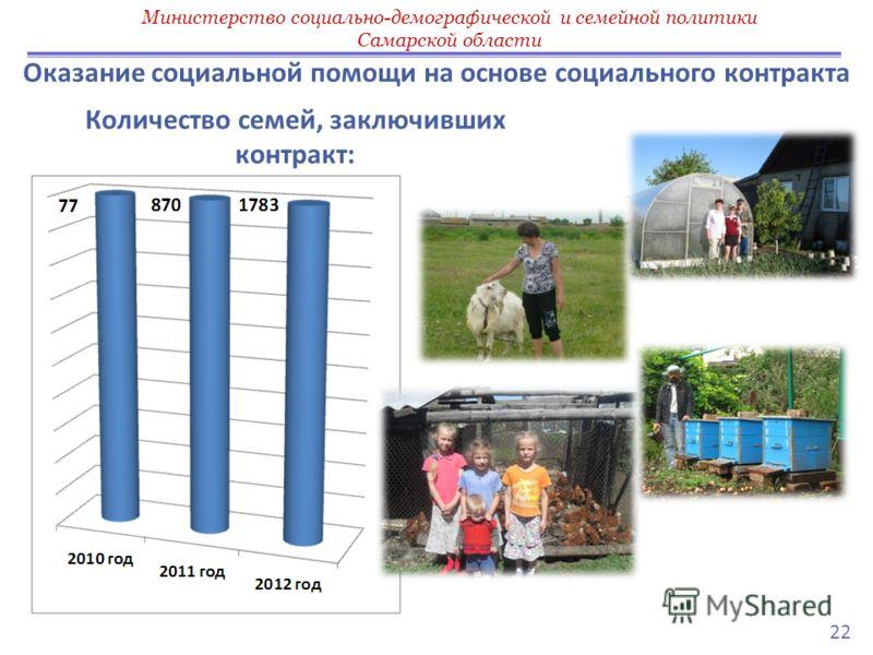 Оказание социальной помощи на основе социального контракта Количество семей, заключивших контракт: Министерство социально-демографической и семейной политики Самарской области 22