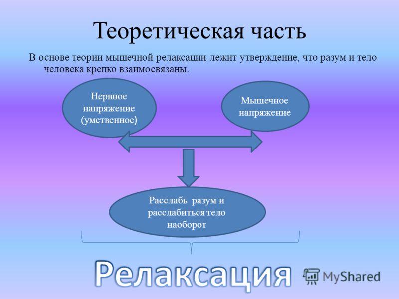 Введение в тему Релаксация(от лат. relaxatio- ослабление, расслабление)- глубокое мышечное расслабление, сопровождающееся снятием психического напряжения. Не произвольная Произвольная